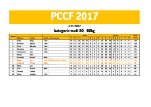 Smichoff_PCCF Dospělí 50-80 kg